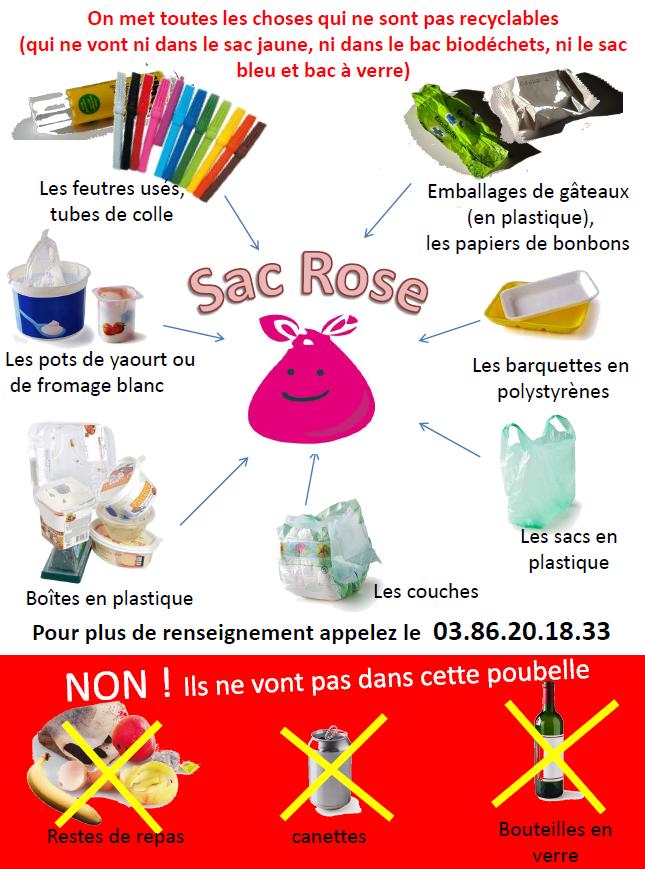 Description des consignes de tri pour le sac rose
